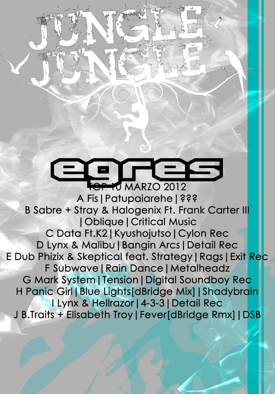 egres MARCH TOP 10