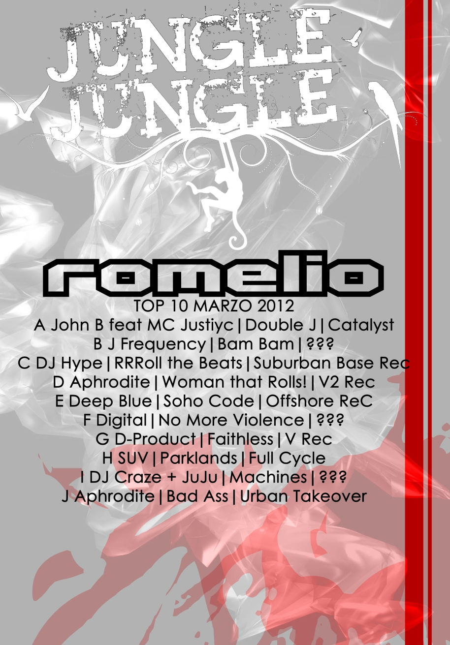 romelio MARCH TOP 10