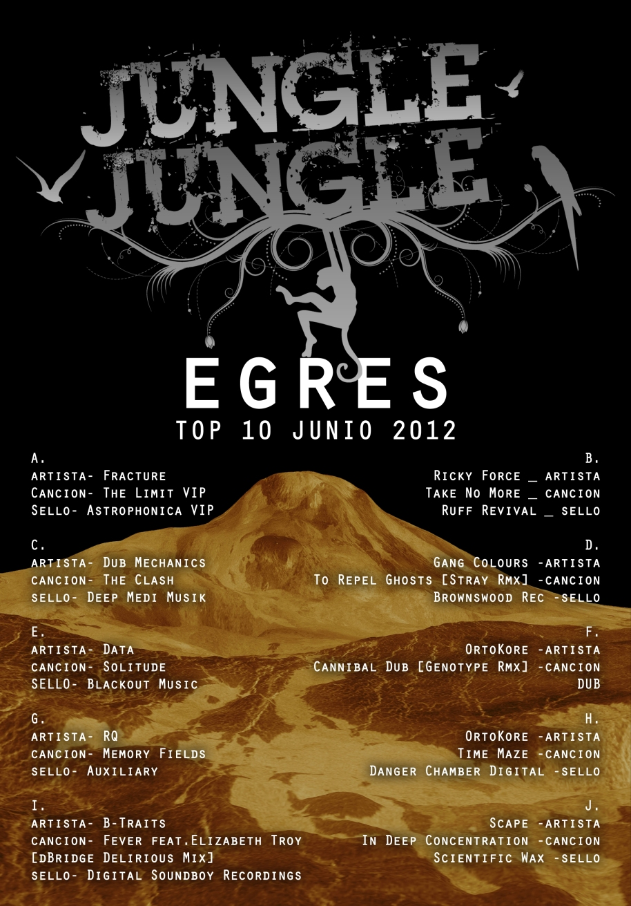 EGRES top 10 June 2012