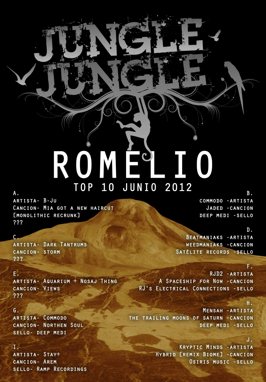 ROMELIO top 10 June 2012