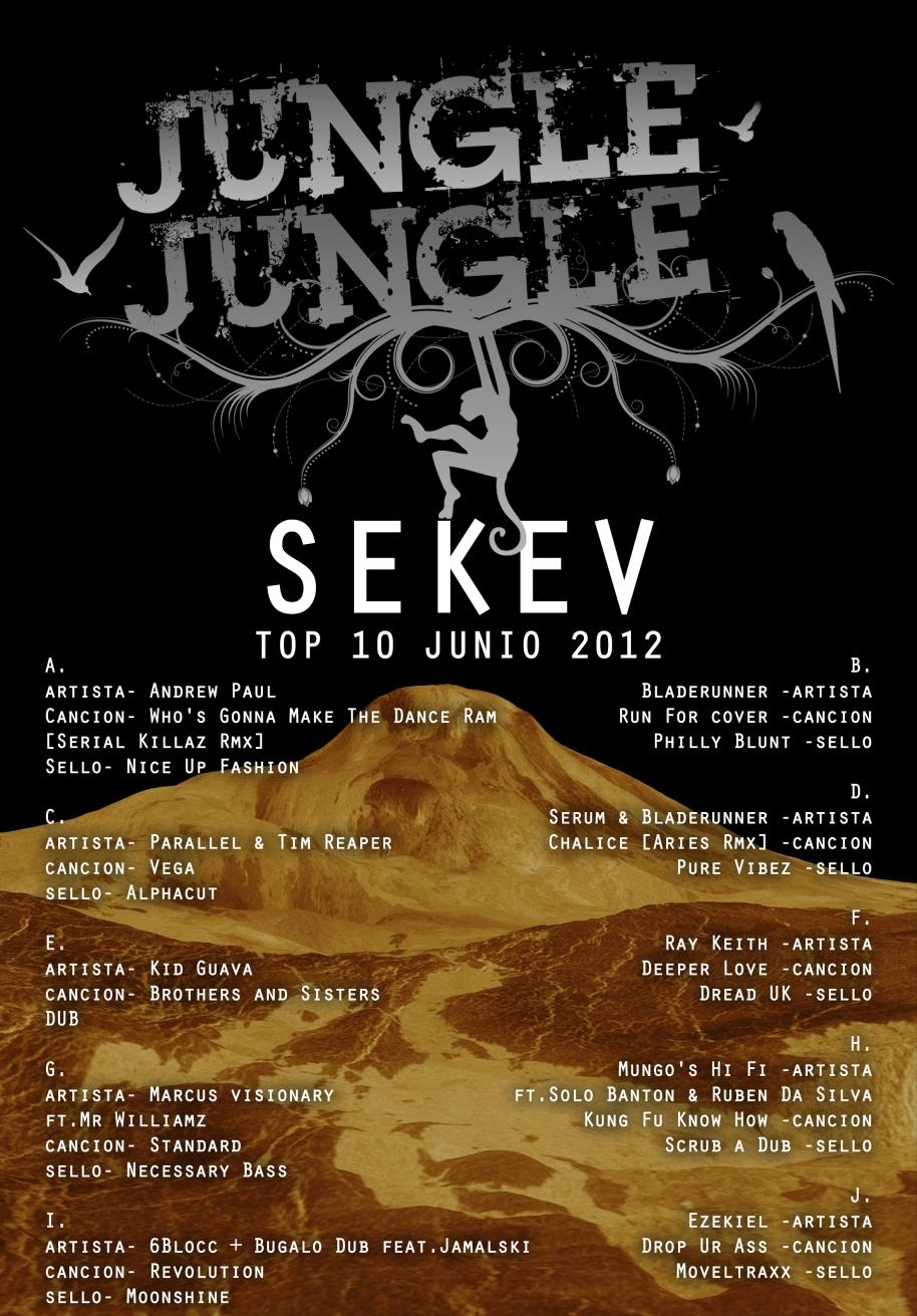 SEKEV top 10 June 2012