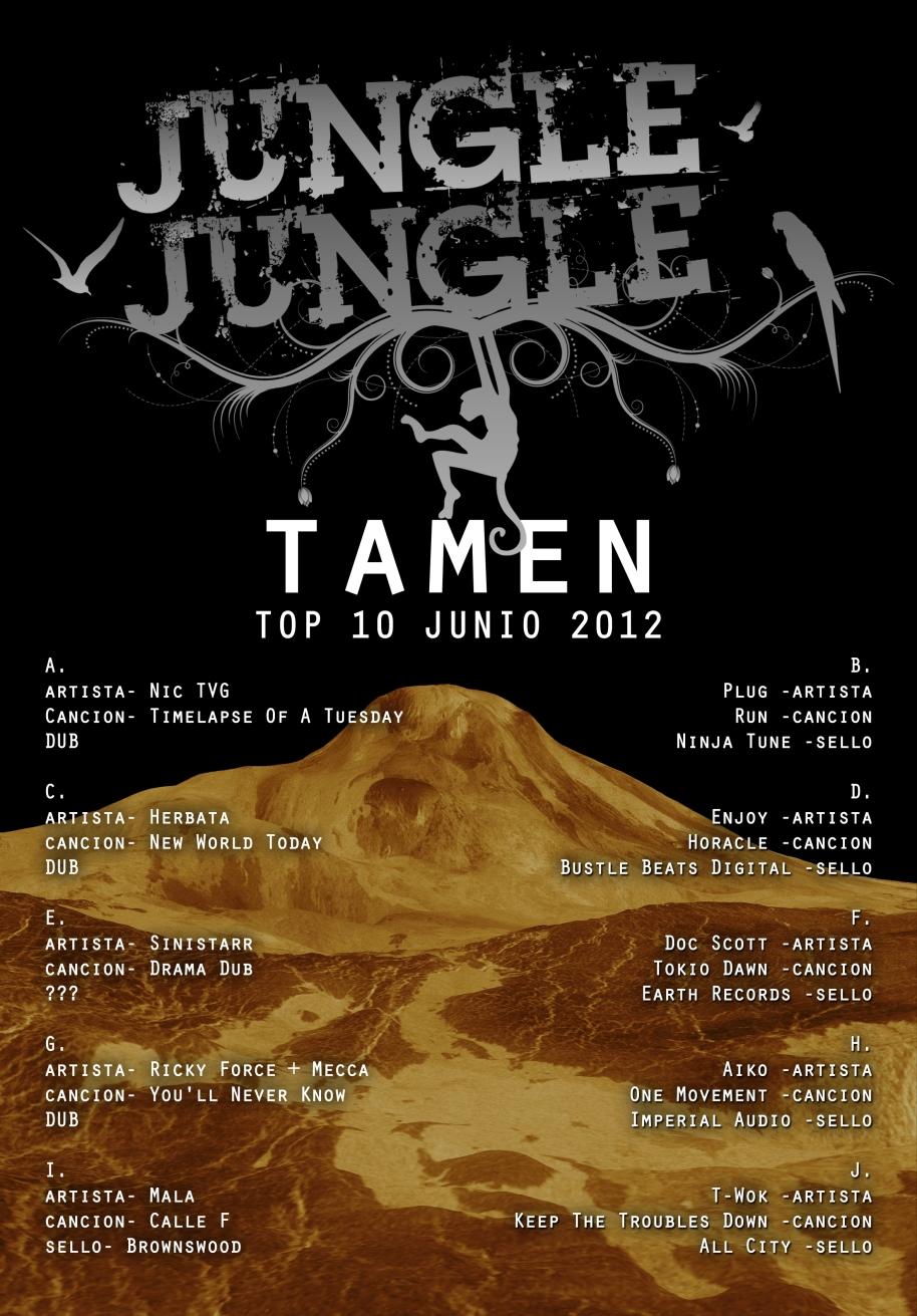 TAMEN top 10 June 2012